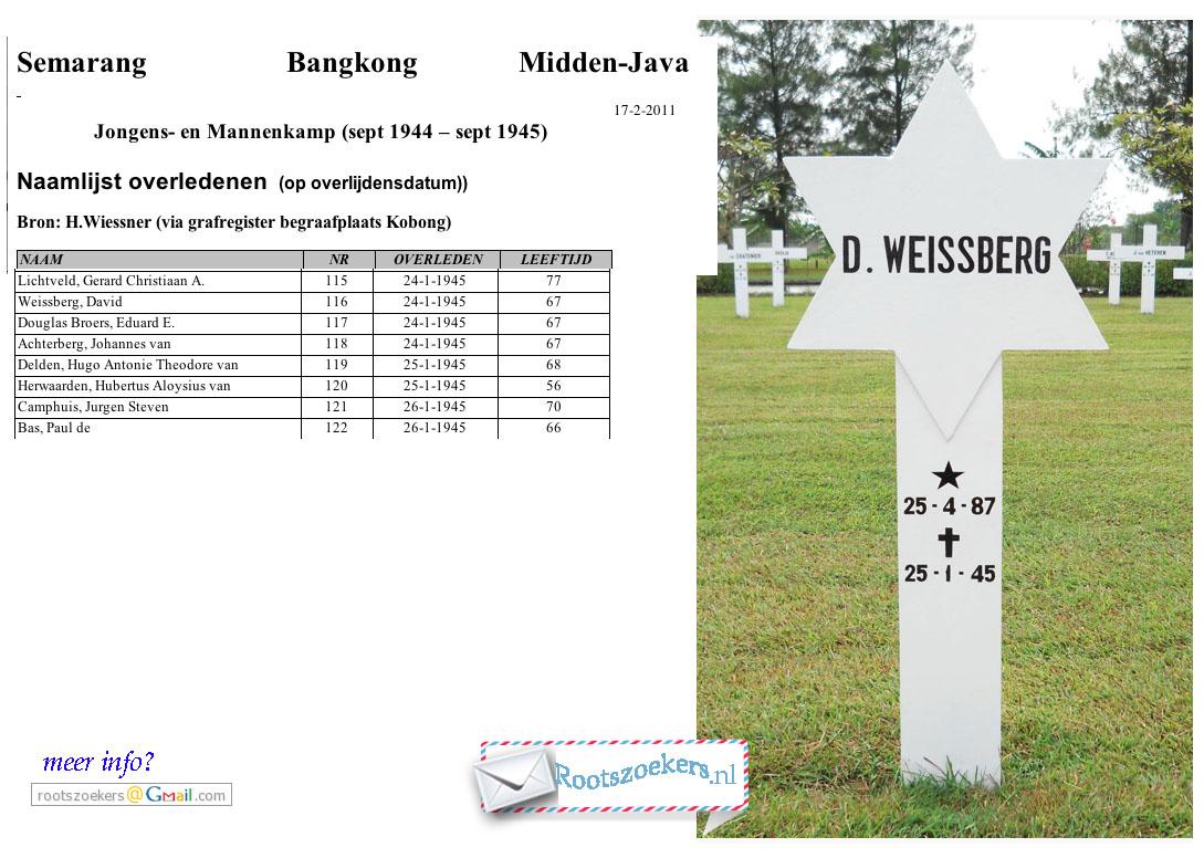 overl.kamp.weissberg.d.1887-1945.-1